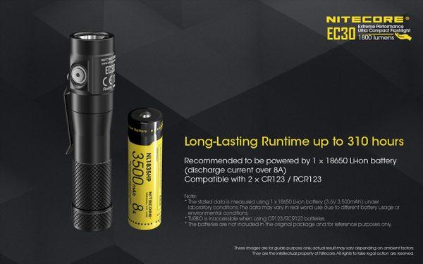 ΦΑΚΟΣ LED NITECORE EXPLORER EC30,1800lumens.
